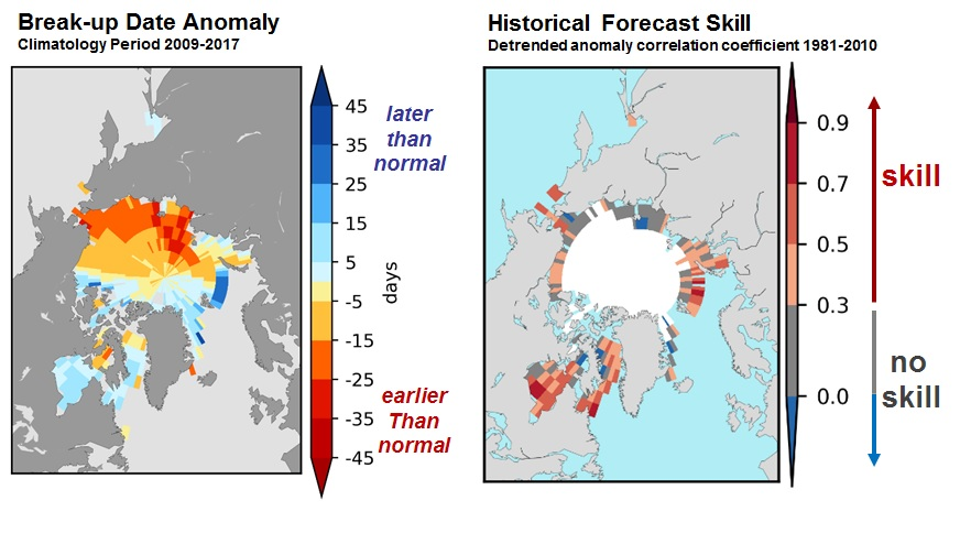 sea ice outlook spring 2019